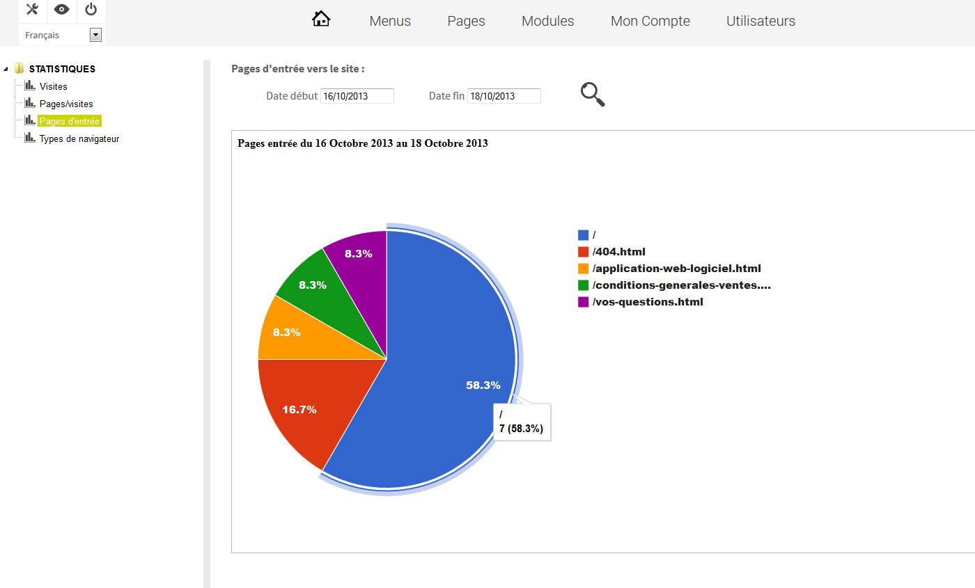module-statistiques